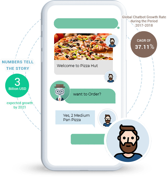 Chatbot-Development-Services-Signitysolutions