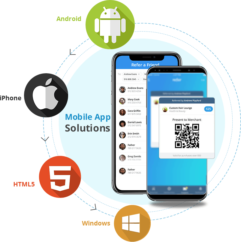 Mobile-App-Solutions-Signitysolutions