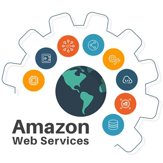 Amazon-Web-Services-Signitysolutions