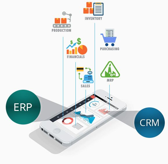 Advantages-of-ERP-CRM-Integration-SignitySolutions