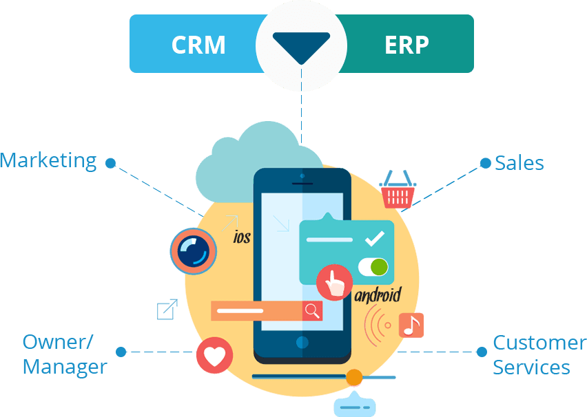 ERP-CRM-Mobile-Integration-SignitySolutions