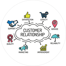Customer-Relations-Signitysolutions